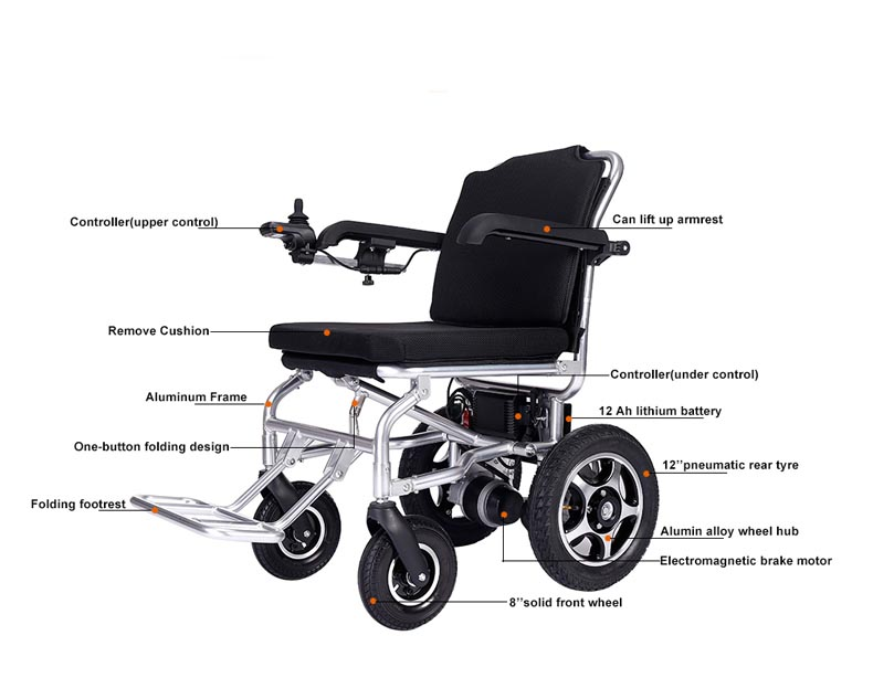 Construction of Electric Wheelchair